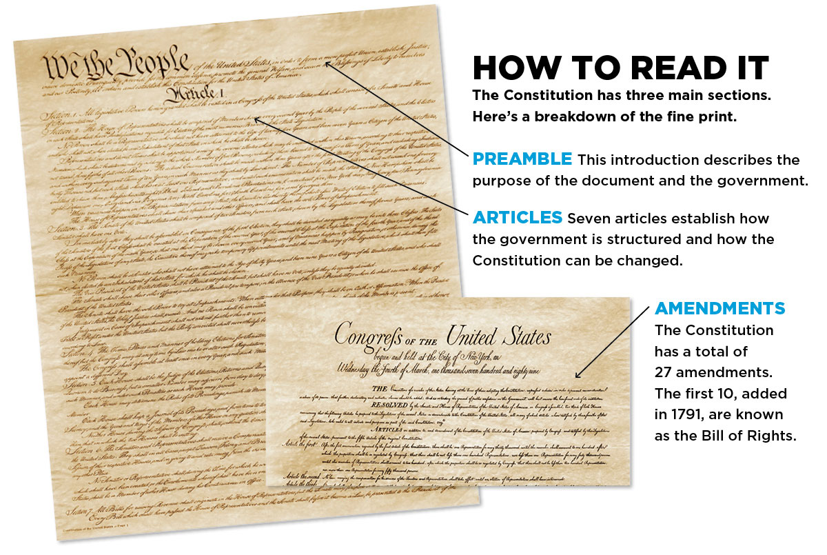 worksheet Constitutional Convention Worksheet 5 minute guide to the u s constitution image component popup